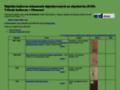 Náhled webu Digitální knihovna dokumentů digitalizovaných na objednávku (EOD) Vědecké knihovny v Olomouci