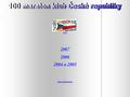 Náhled webu Klub 100 maratónů