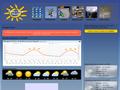 Náhled webu Počasí v Brně Online