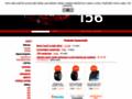 Náhled webu Alfa Romeo 156 Club