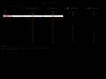 Náhled webu Blue BiCykl Club