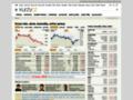 Náhled webu AliaWeb finance