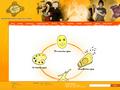 Náhled webu Konference uměleckých terapií