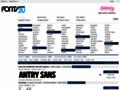 Náhled webu Fonts2U